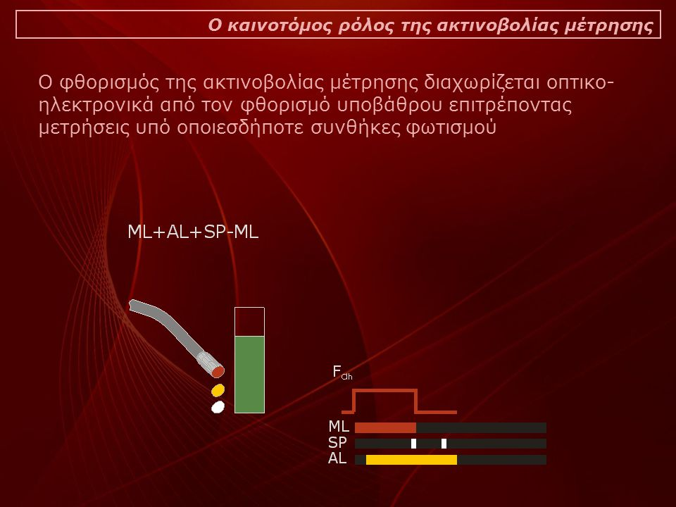 Ο καινοτόμος ρόλος της ακτινοβολίας μέτρησης