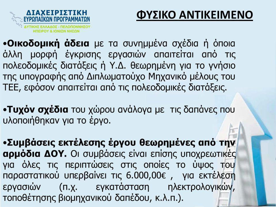 ΦΥΣΙΚΟ ΑΝΤΙΚΕΙΜΕΝΟ