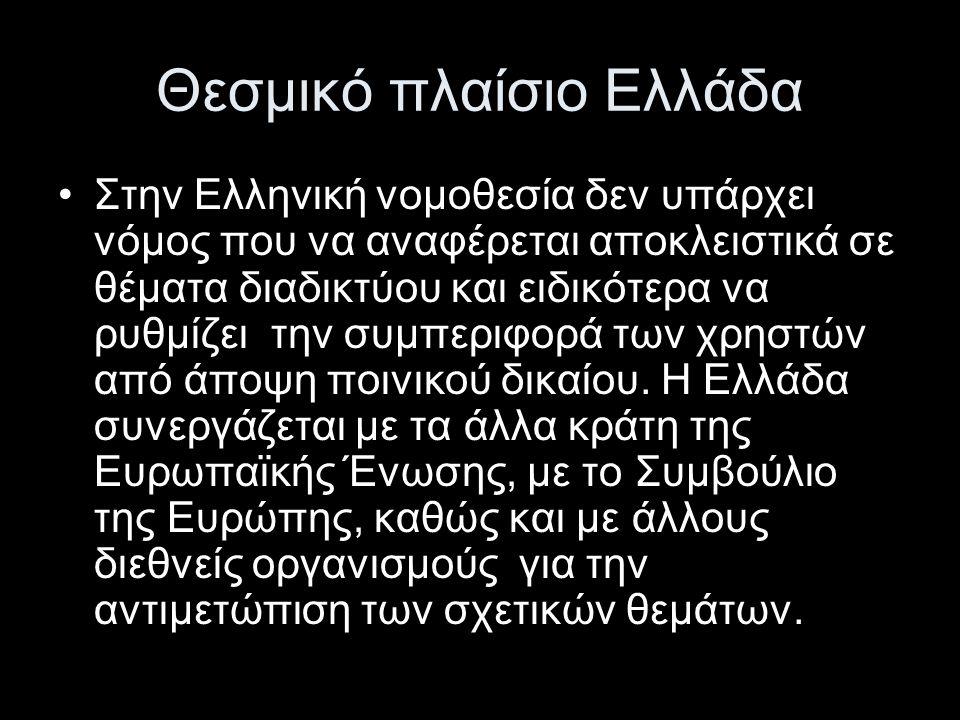 Θεσμικό πλαίσιο Ελλάδα