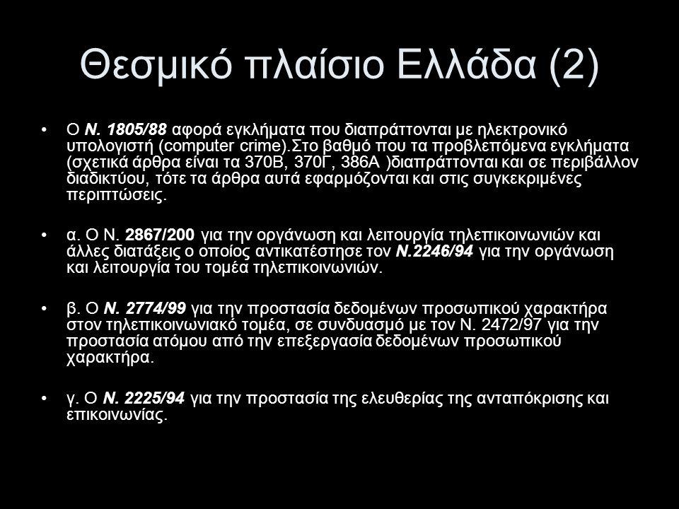 Θεσμικό πλαίσιο Ελλάδα (2)