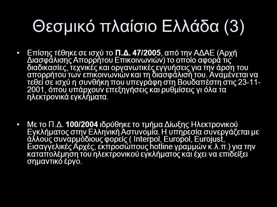 Θεσμικό πλαίσιο Ελλάδα (3)