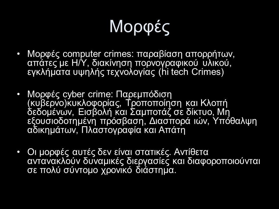 Μορφές Μορφές computer crimes: παραβίαση απορρήτων, απάτες με Η/Υ, διακίνηση πορνογραφικού υλικού, εγκλήματα υψηλής τεχνολογίας (hi tech Crimes)