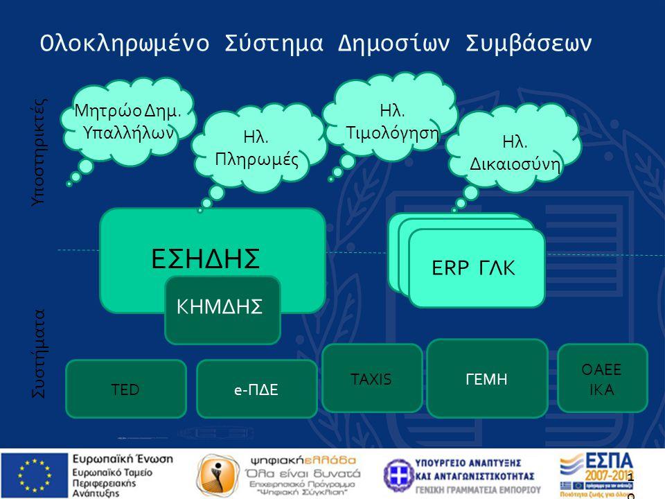 Ολοκληρωμένο Σύστημα Δημοσίων Συμβάσεων