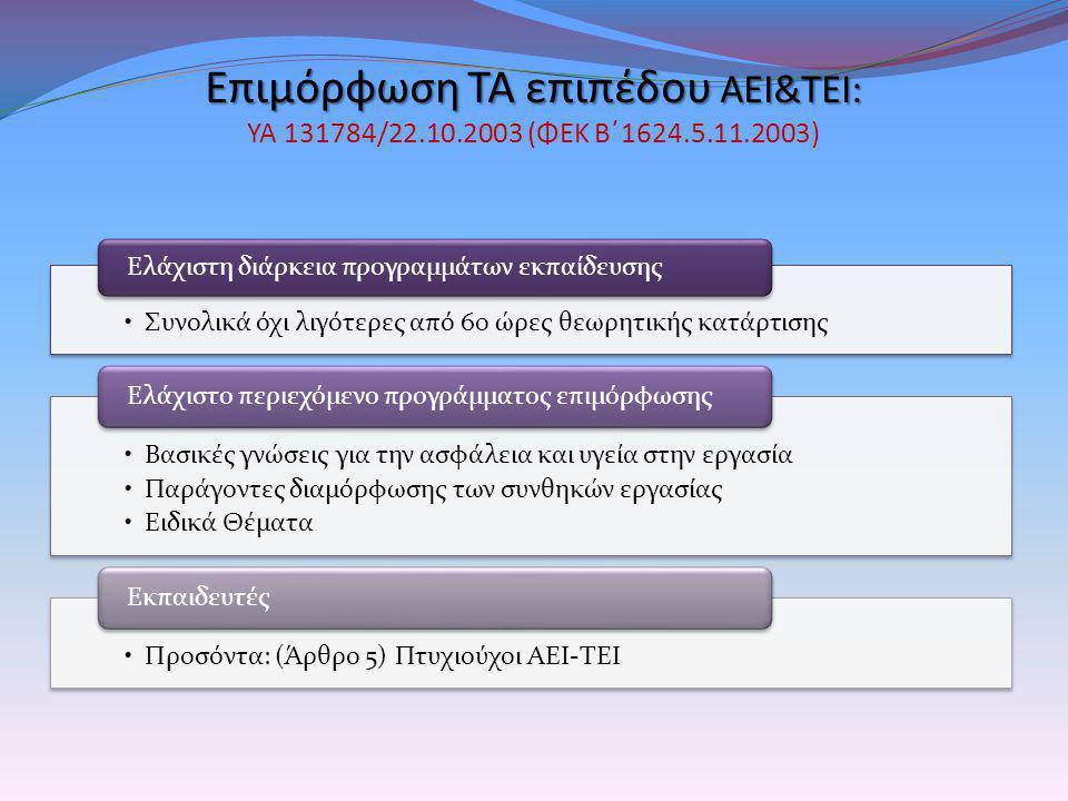 Επιμόρφωση ΤΑ επιπέδου ΑΕΙ&ΤΕΙ: ΥΑ 131784/22. 10. 2003 (ΦΕΚ Β΄1624. 5