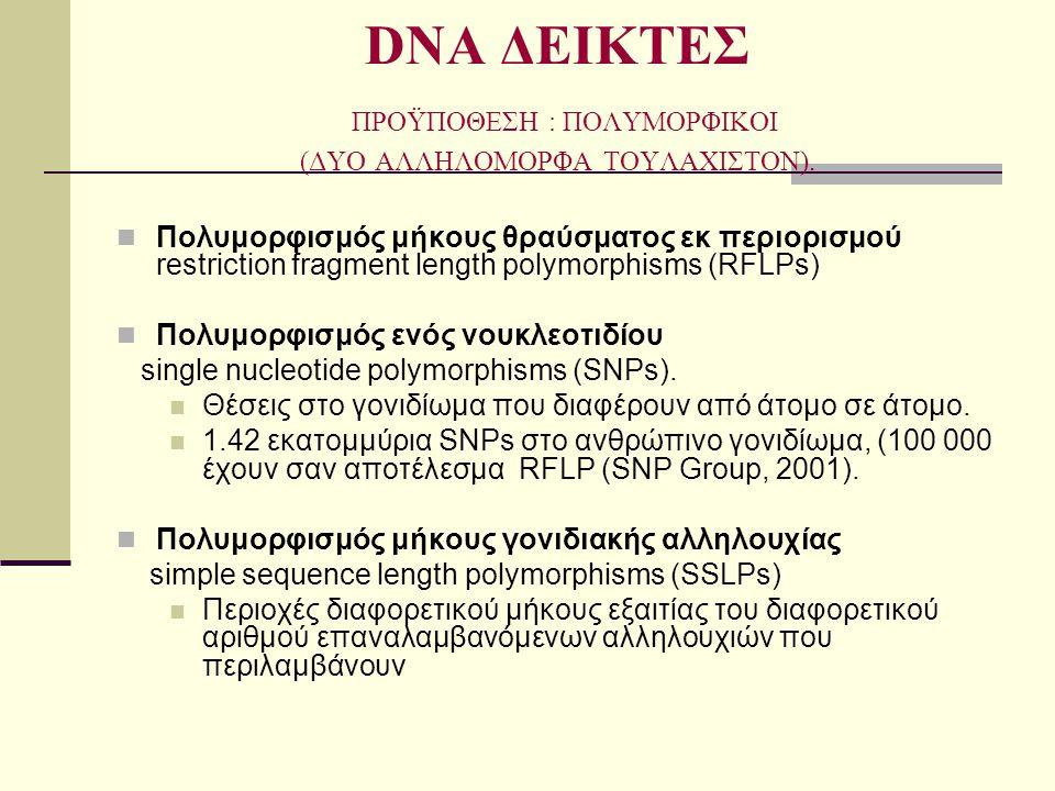 DNA ΔΕΙΚΤΕΣ ΠΡΟΫΠΟΘΕΣΗ : ΠΟΛΥΜΟΡΦΙΚΟΙ (ΔΥΟ ΑΛΛΗΛΟΜΟΡΦΑ ΤΟΥΛΑΧΙΣΤΟΝ).