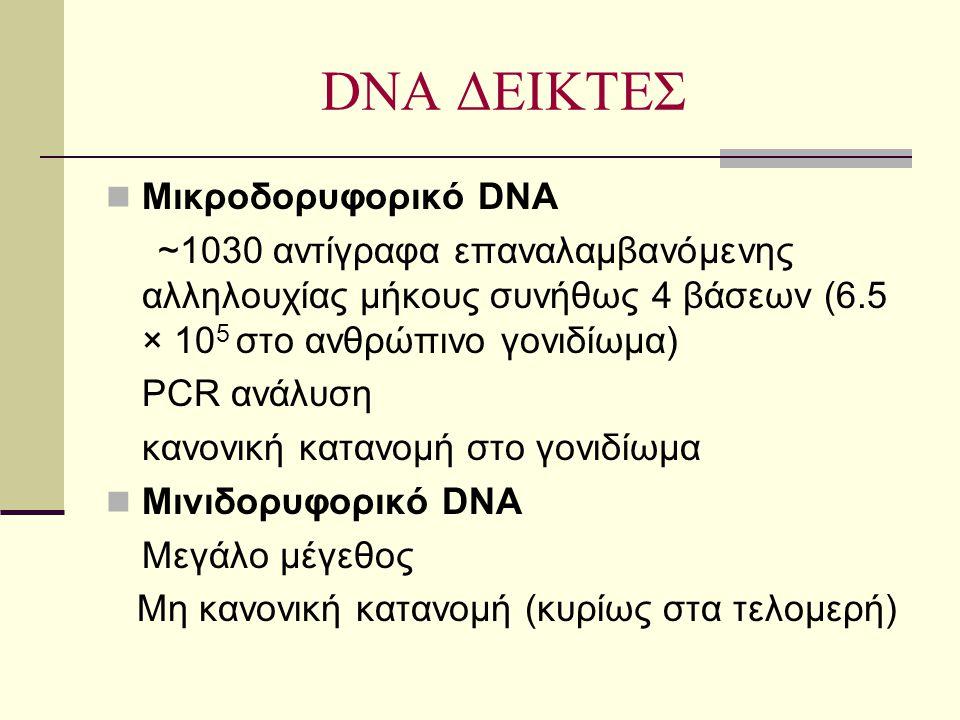 DNA ΔΕΙΚΤΕΣ Μικροδορυφορικό DNA