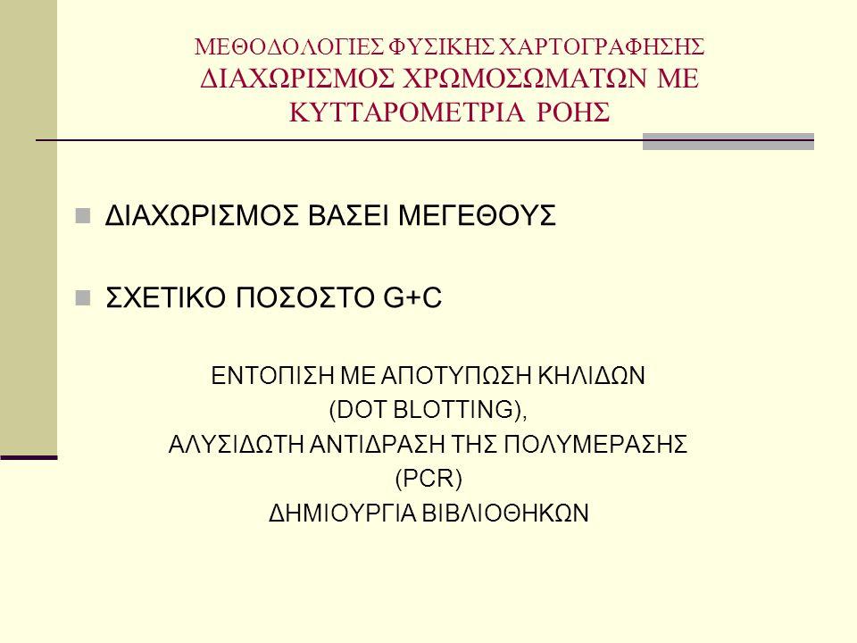 ΔΙΑΧΩΡΙΣΜΟΣ ΒΑΣΕΙ ΜΕΓΕΘΟΥΣ ΣΧΕΤΙΚΟ ΠΟΣΟΣΤΟ G+C