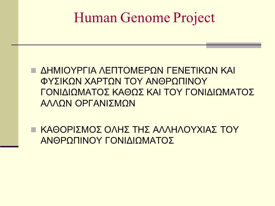 Human Genome Project ΔΗΜΙΟΥΡΓΙΑ ΛΕΠΤΟΜΕΡΩΝ ΓΕΝΕΤΙΚΩΝ ΚΑΙ ΦΥΣΙΚΩΝ ΧΑΡΤΩΝ ΤΟΥ ΑΝΘΡΩΠΙΝΟΥ ΓΟΝΙΔΙΩΜΑΤΟΣ ΚΑΘΩΣ ΚΑΙ ΤΟΥ ΓΟΝΙΔΙΩΜΑΤΟΣ ΑΛΛΩΝ ΟΡΓΑΝΙΣΜΩΝ.