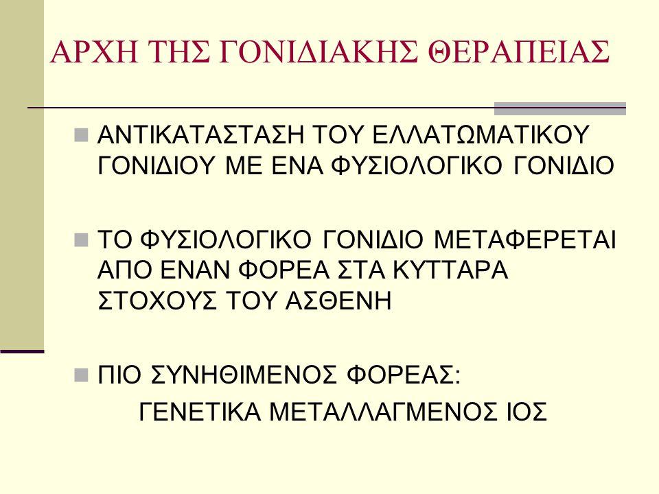ΑΡΧΗ ΤΗΣ ΓΟΝΙΔΙΑΚΗΣ ΘΕΡΑΠΕΙΑΣ