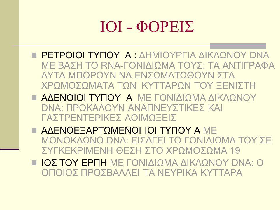 ΙΟΙ - ΦΟΡΕΙΣ