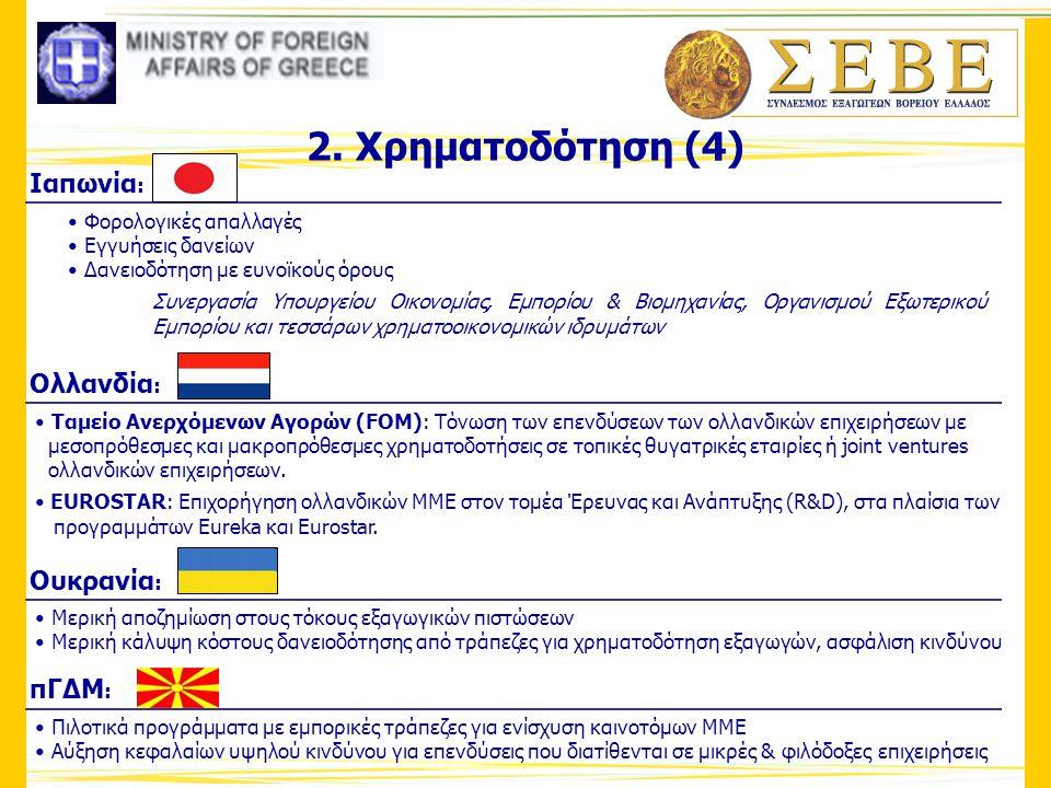 2. Χρηματοδότηση (4) Ιαπωνία: Ολλανδία: Ουκρανία: πΓΔΜ: