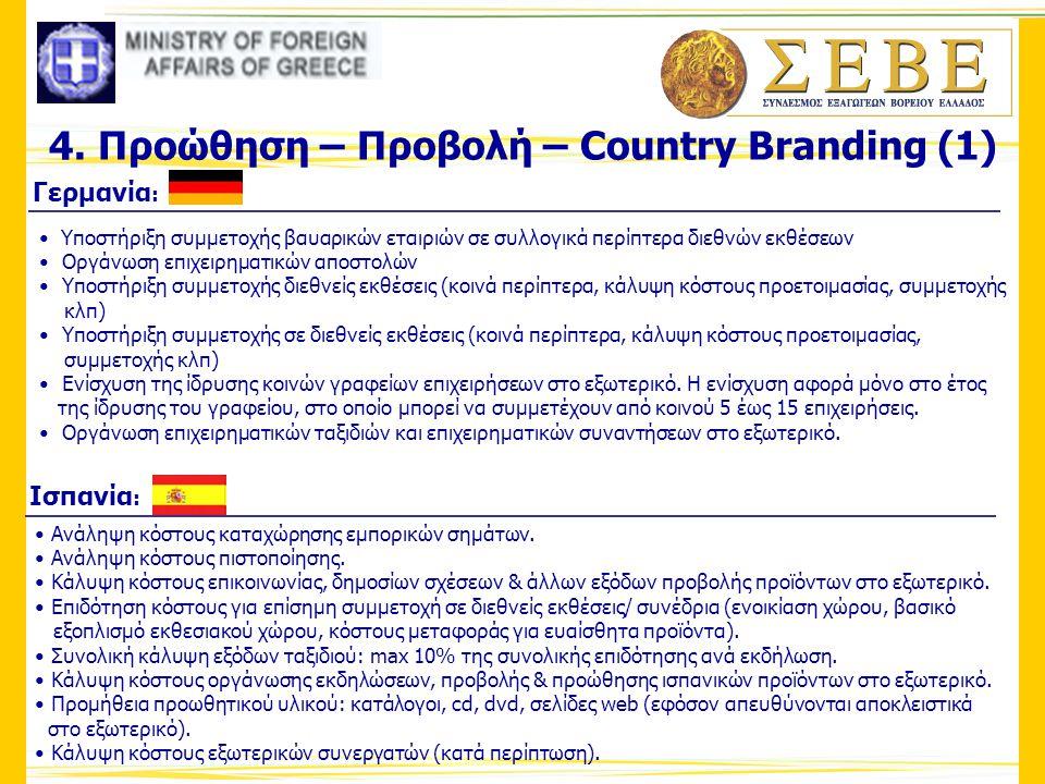 4. Προώθηση – Προβολή – Country Branding (1)