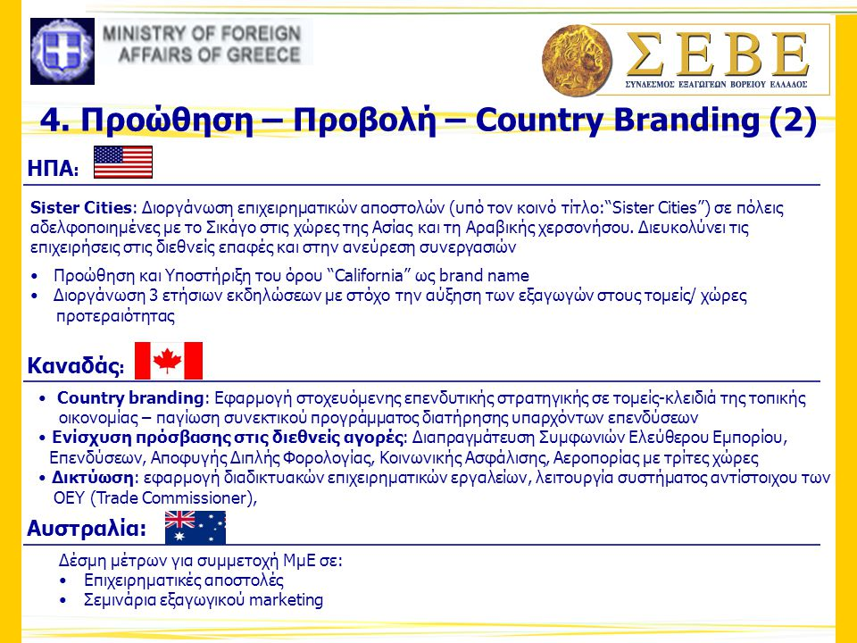4. Προώθηση – Προβολή – Country Branding (2)