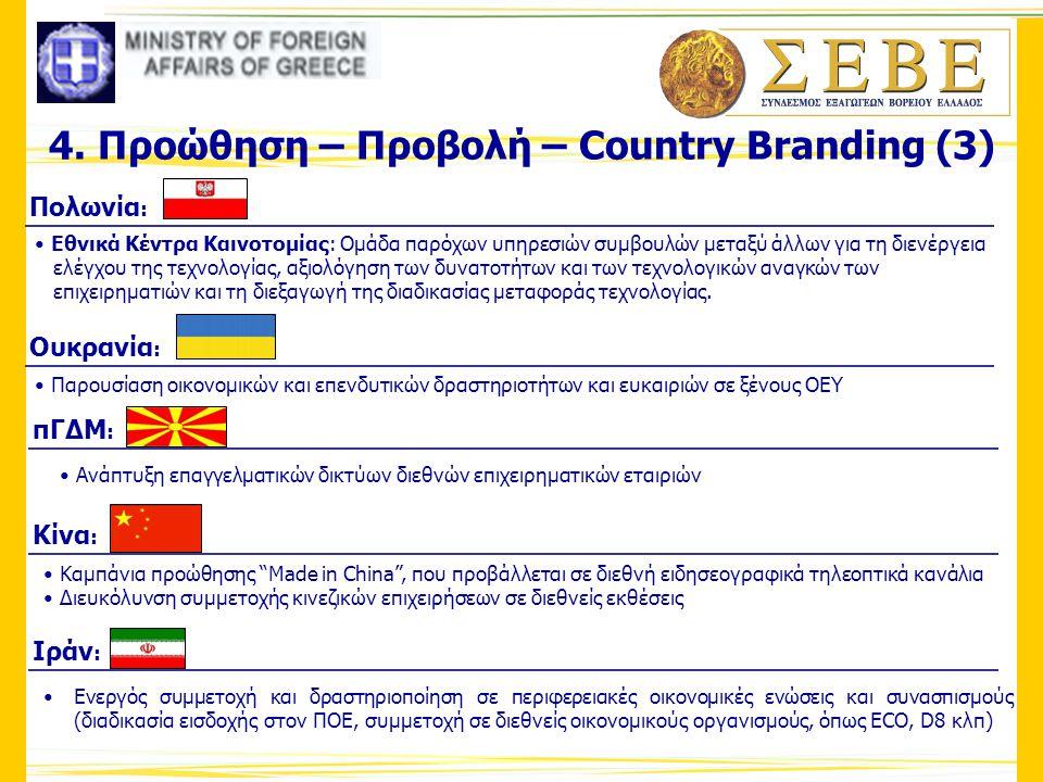 4. Προώθηση – Προβολή – Country Branding (3)
