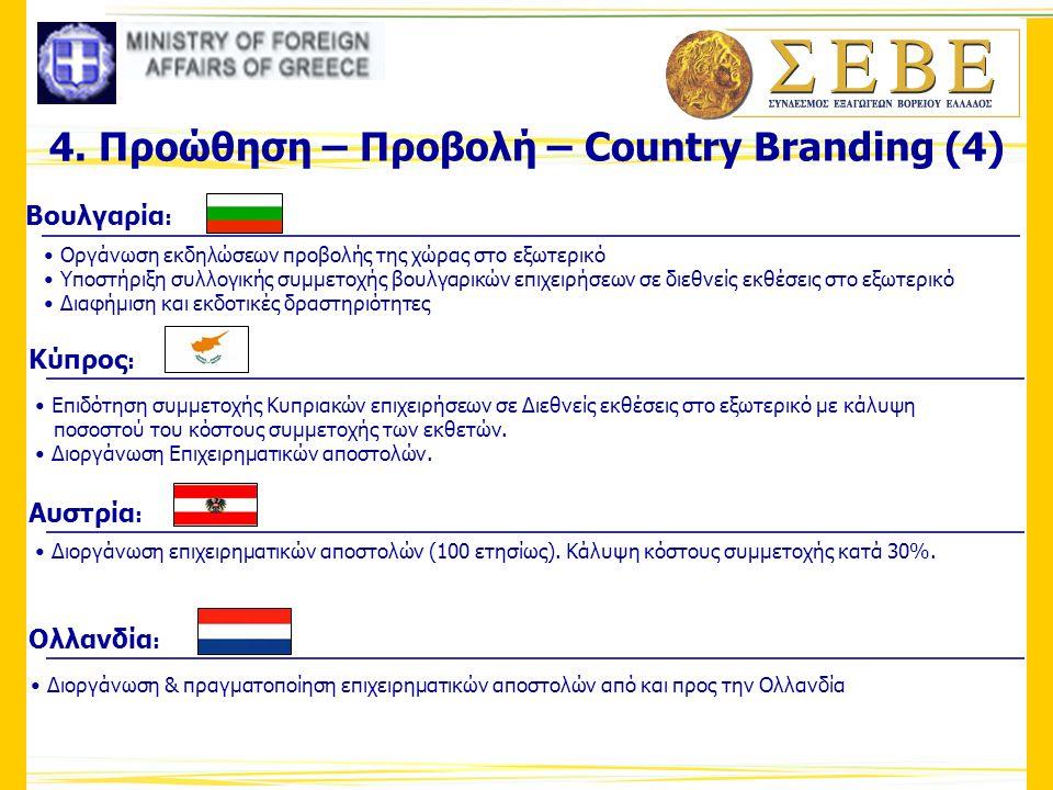 4. Προώθηση – Προβολή – Country Branding (4)