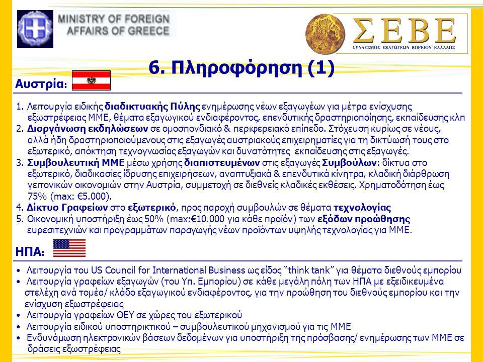 6. Πληροφόρηση (1) Αυστρία: ΗΠΑ: