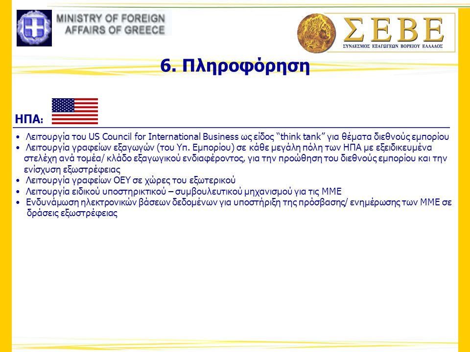 6. Πληροφόρηση ΗΠΑ: Λειτουργία του US Council for International Business ως είδος think tank για θέματα διεθνούς εμπορίου.