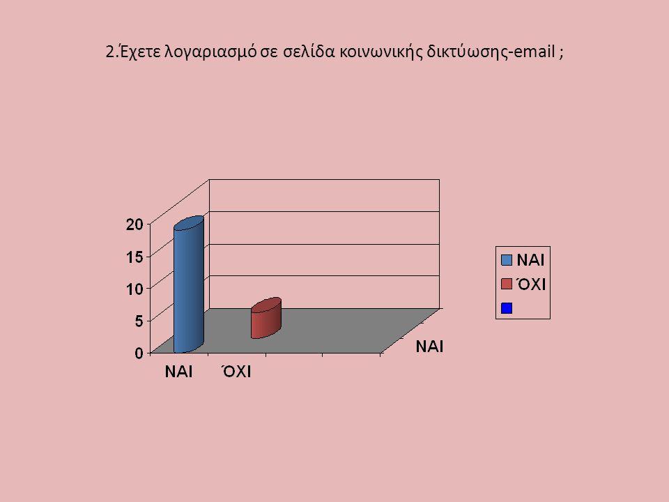 2.Έχετε λογαριασμό σε σελίδα κοινωνικής δικτύωσης-email ;