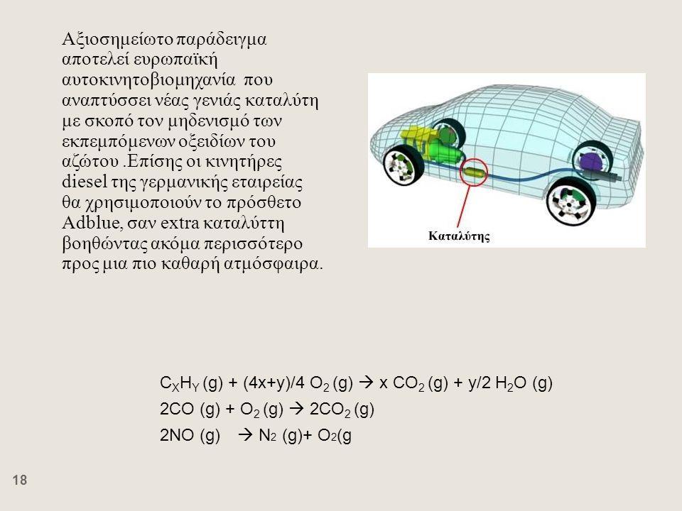 Αξιοσημείωτο παράδειγμα αποτελεί ευρωπαϊκή αυτοκινητοβιομηχανία που αναπτύσσει νέας γενιάς καταλύτη με σκοπό τον μηδενισμό των εκπεμπόμενων οξειδίων του αζώτου .Επίσης οι κινητήρες diesel της γερμανικής εταιρείας θα χρησιμοποιούν το πρόσθετο Adblue, σαν extra καταλύττη βοηθώντας ακόμα περισσότερο προς μια πιο καθαρή ατμόσφαιρα.