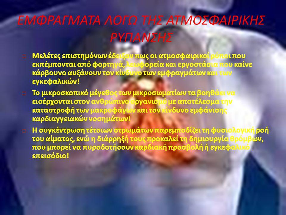 ΕΜΦΡΑΓΜΑΤΑ ΛΟΓΩ ΤΗΣ ΑΤΜΟΣΦΑΙΡΙΚΗΣ ΡΥΠΑΝΣΗΣ
