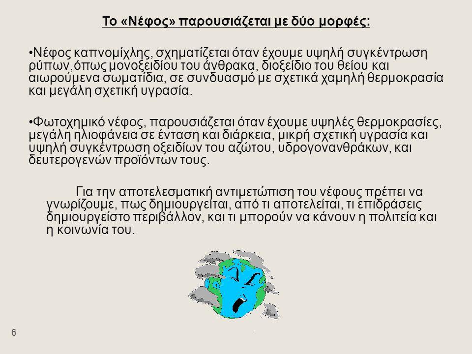 Το «Νέφος» παρουσιάζεται με δύο μορφές: