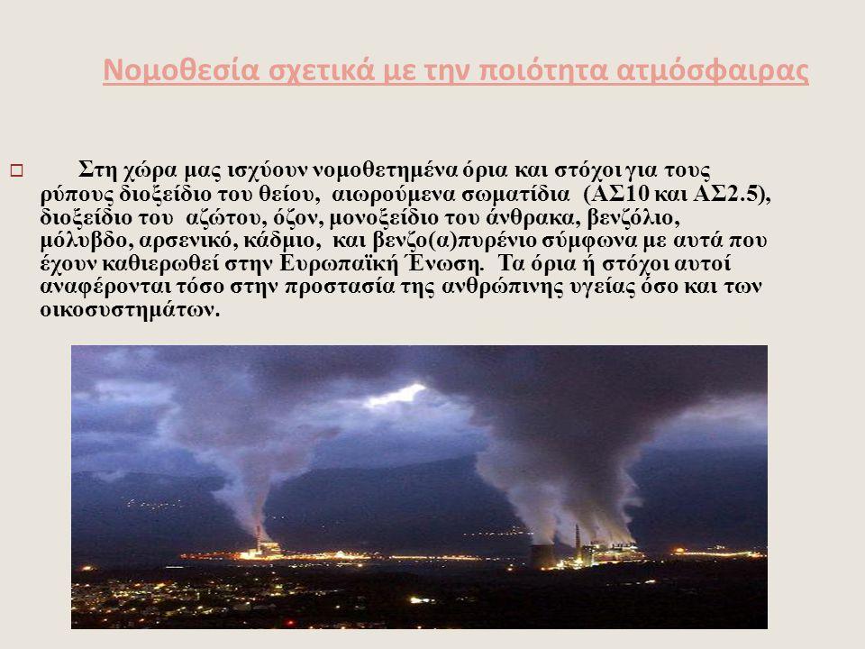 Νομοθεσία σχετικά με την ποιότητα ατμόσφαιρας