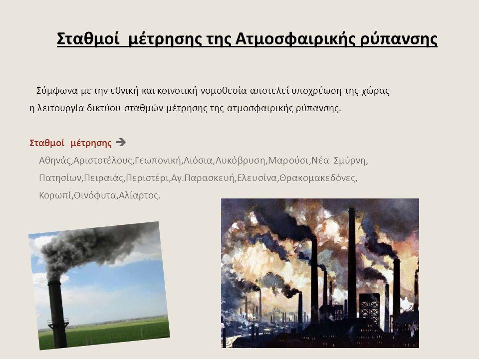 Σταθμοί μέτρησης της Ατμοσφαιρικής ρύπανσης