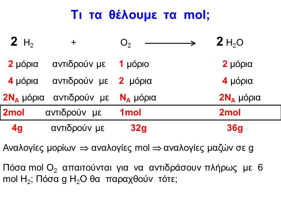 Τι τα θέλουμε τα mol; 2 Η2 + Ο2 2 Η2Ο