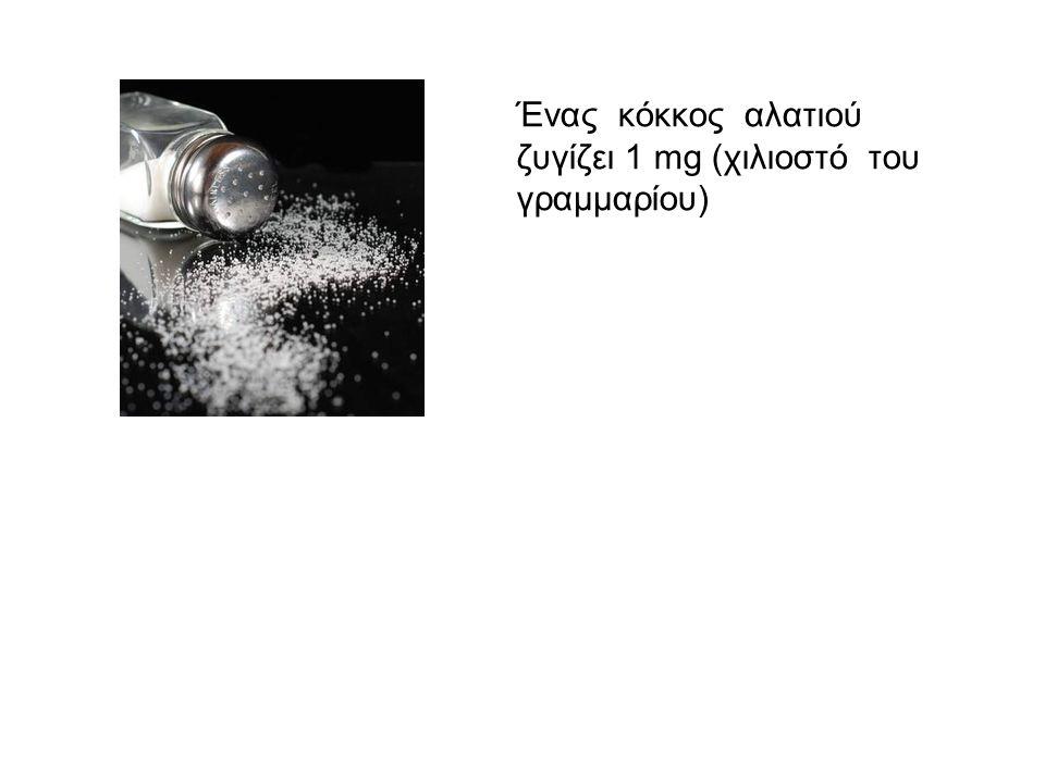 Ένας κόκκος αλατιού ζυγίζει 1 mg (χιλιοστό του γραμμαρίου)