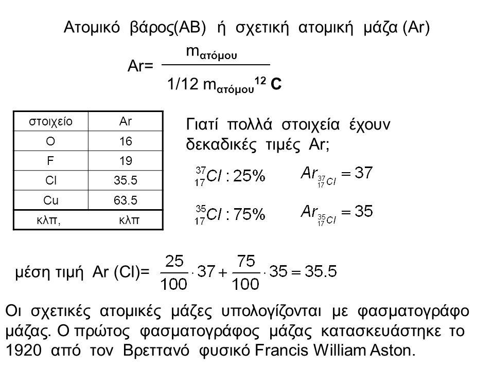 Ατομικό βάρος(ΑΒ) ή σχετική ατομική μάζα (Ar)