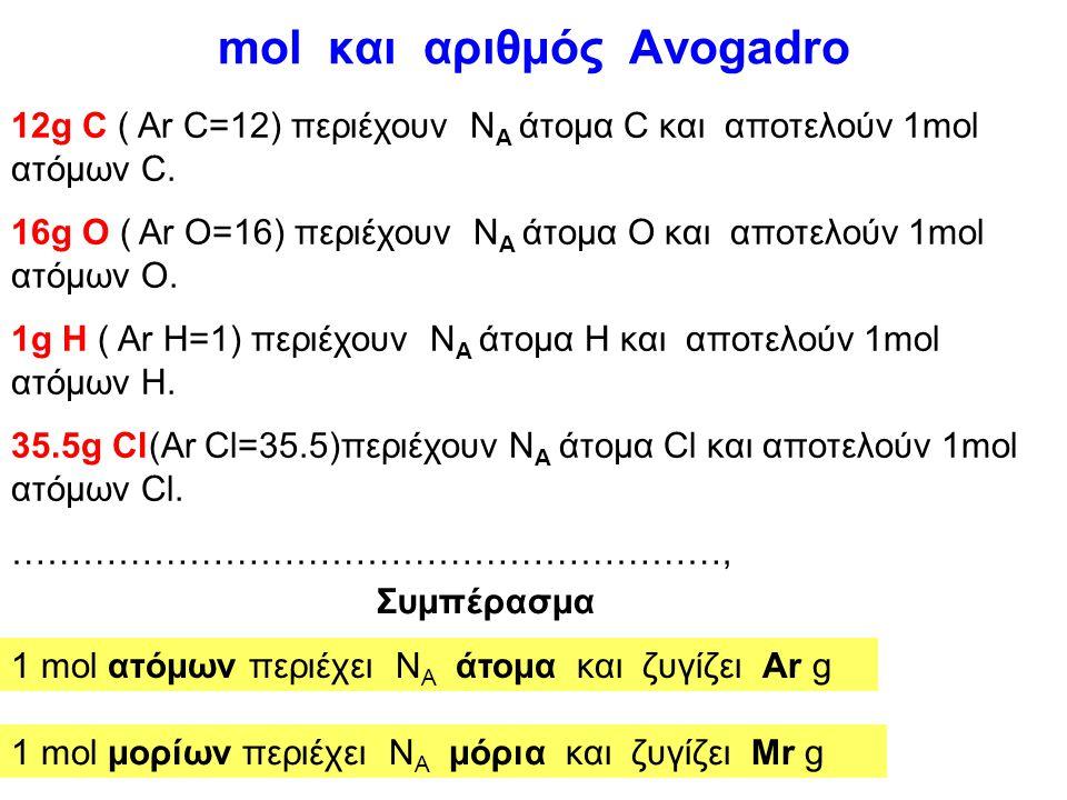 mol και αριθμός Αvogadro