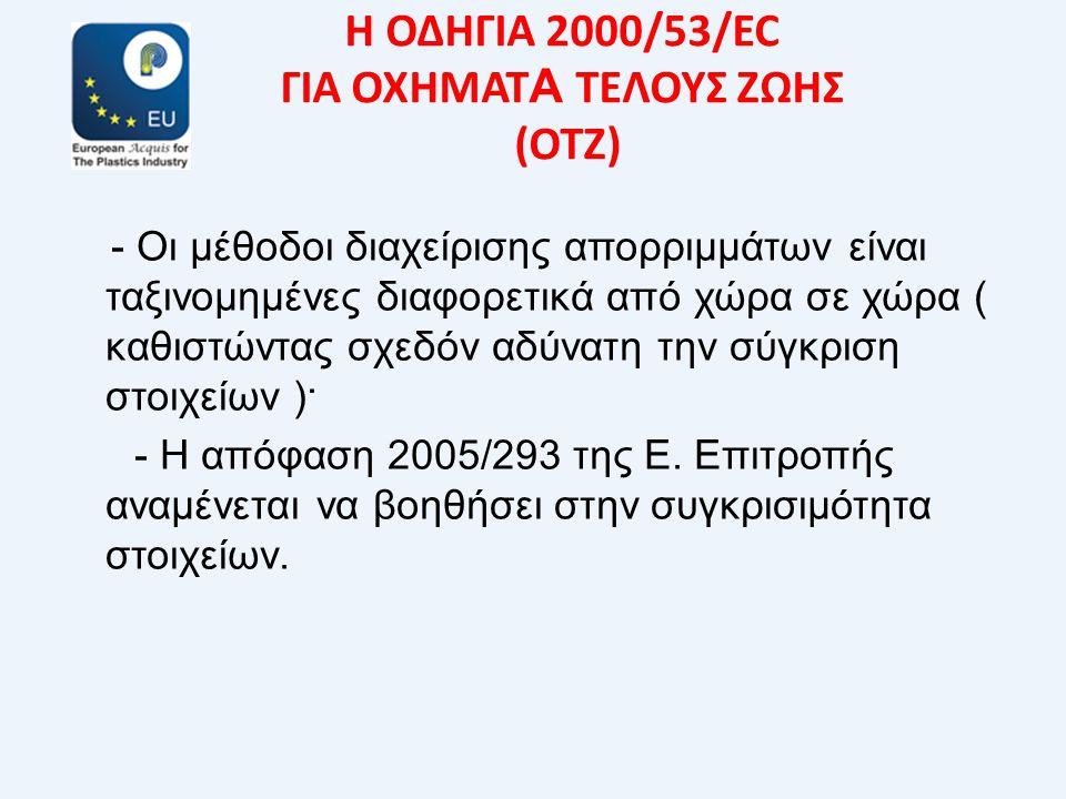 Η ΟΔΗΓΙΑ 2000/53/EC ΓΙΑ ΟΧΗΜΑΤΑ ΤΕΛΟΥΣ ΖΩΗΣ (ΟΤΖ)