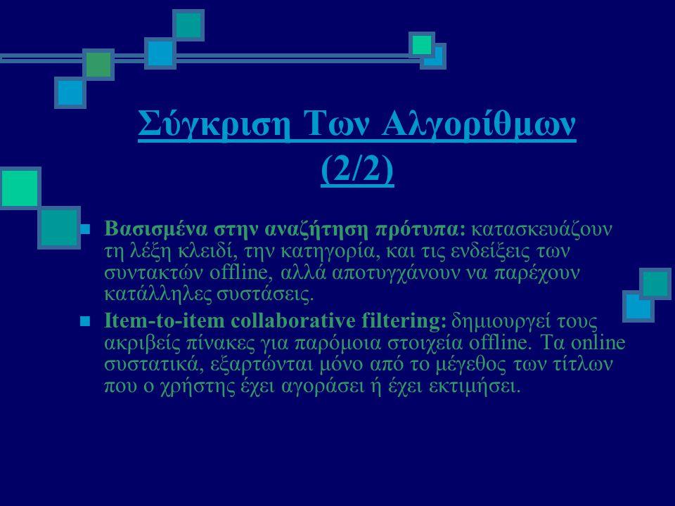 Σύγκριση Των Αλγορίθμων (2/2)