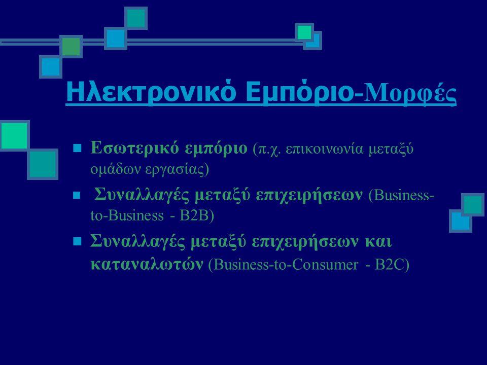 Ηλεκτρονικό Εμπόριο-Μορφές