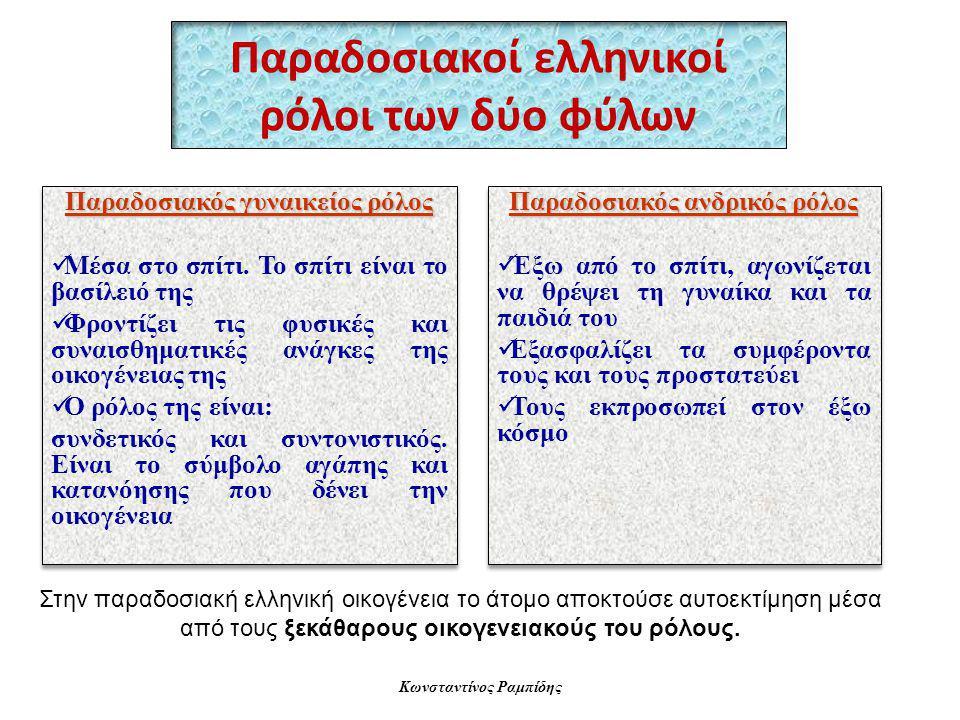 Παραδοσιακοί ελληνικοί ρόλοι των δύο φύλων