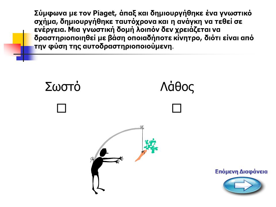 Σύμφωνα με τον Piaget, άπαξ και δημιουργήθηκε ένα γνωστικό σχήμα, δημιουργήθηκε ταυτόχρονα και η ανάγκη να τεθεί σε ενέργεια. Μια γνωστική δομή λοιπόν δεν χρειάζεται να δραστηριοποιηθεί με βάση οποιαδήποτε κίνητρο, διότι είναι από την φύση της αυτοδραστηριοποιούμενη.