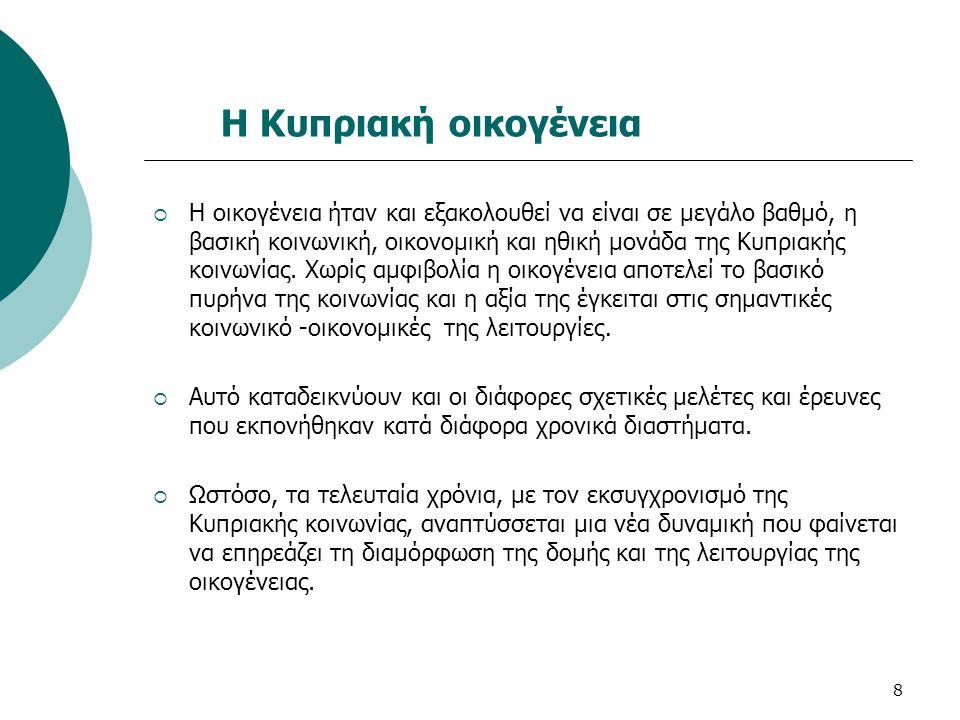 Η Κυπριακή οικογένεια