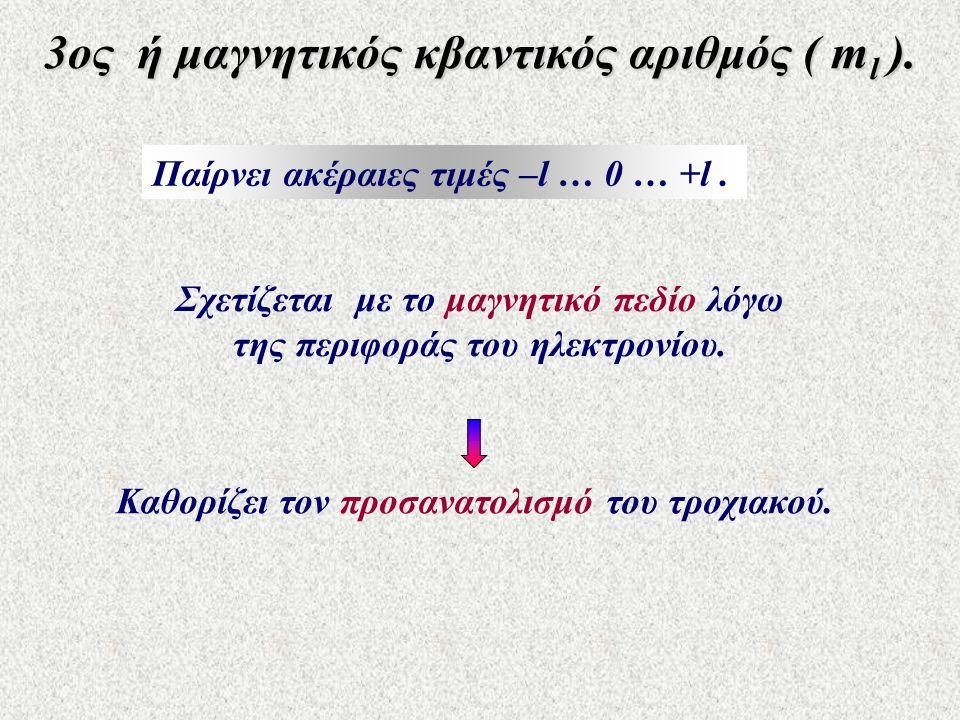 3ος ή μαγνητικός κβαντικός αριθμός ( ml ).