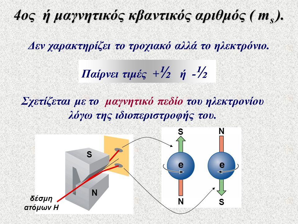 4ος ή μαγνητικός κβαντικός αριθμός ( ms ).