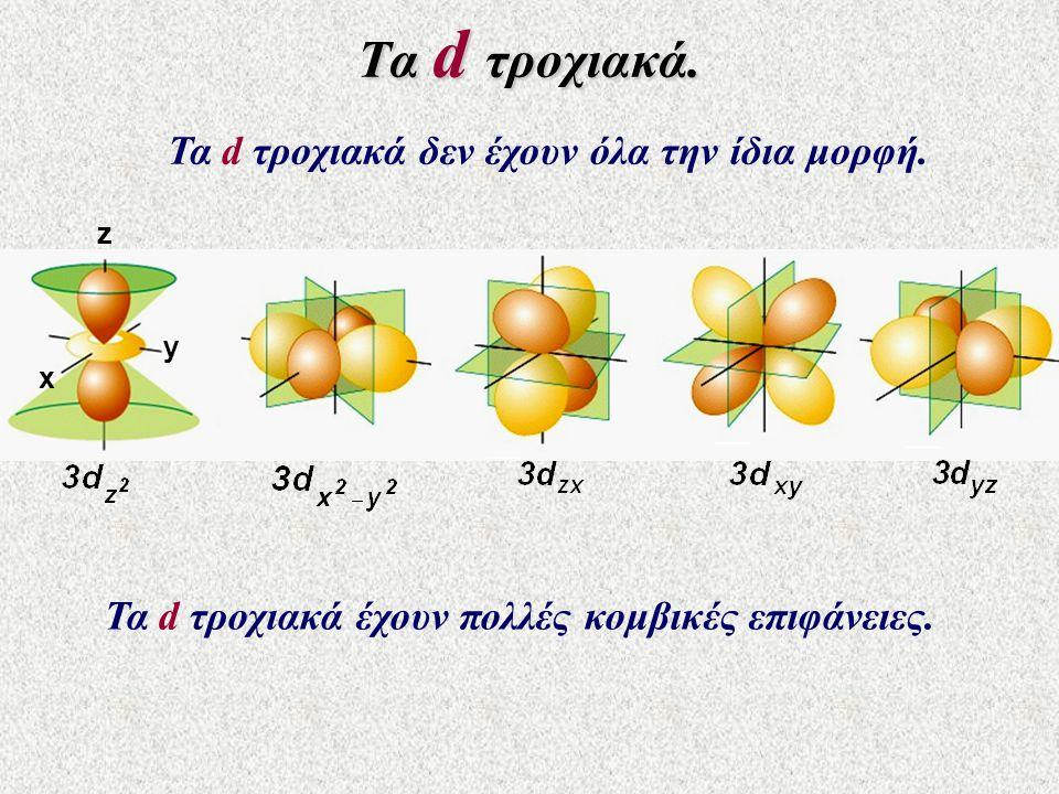Τα d τροχιακά. Τα d τροχιακά δεν έχουν όλα την ίδια μορφή.