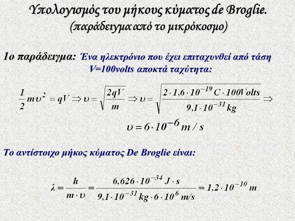 Υπολογισμός του μήκους κύματος de Broglie