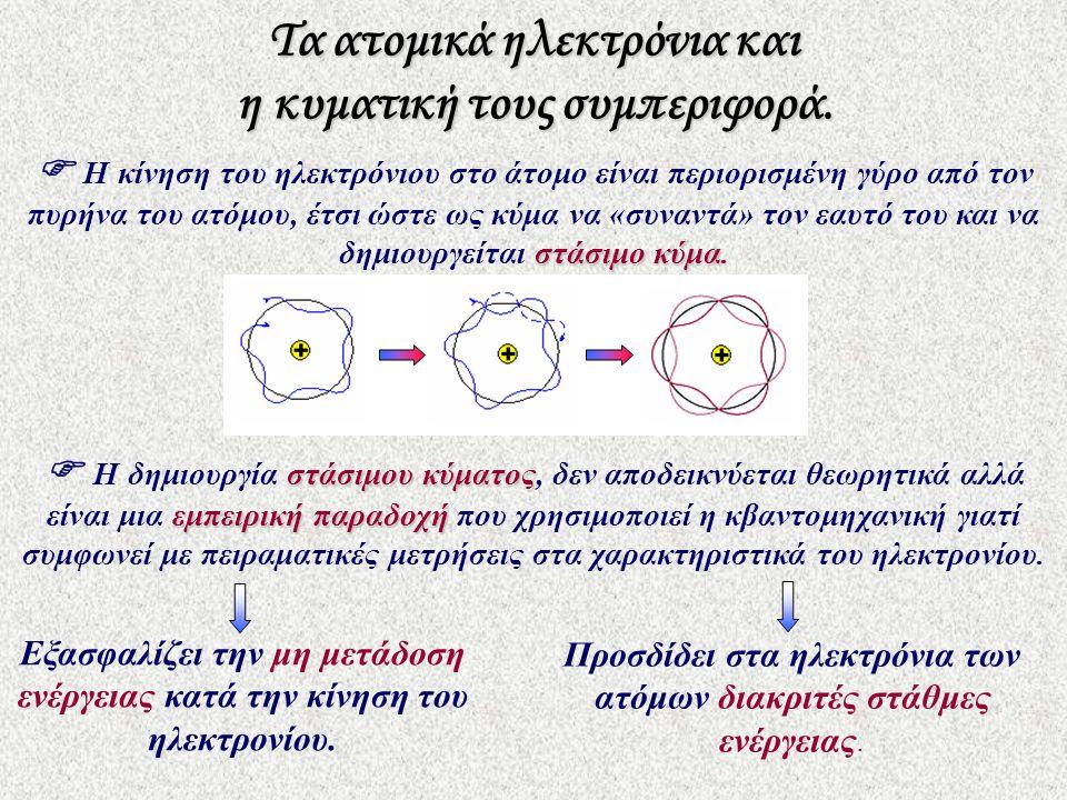 Τα ατομικά ηλεκτρόνια και η κυματική τους συμπεριφορά.
