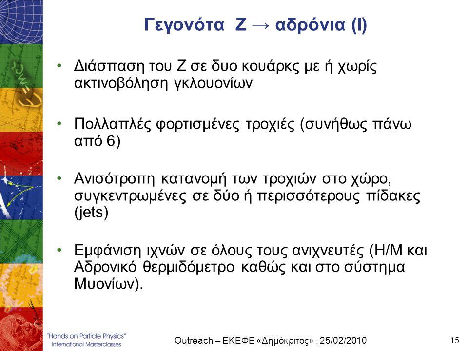 Γεγονότα Ζ → αδρόνια (Ι)