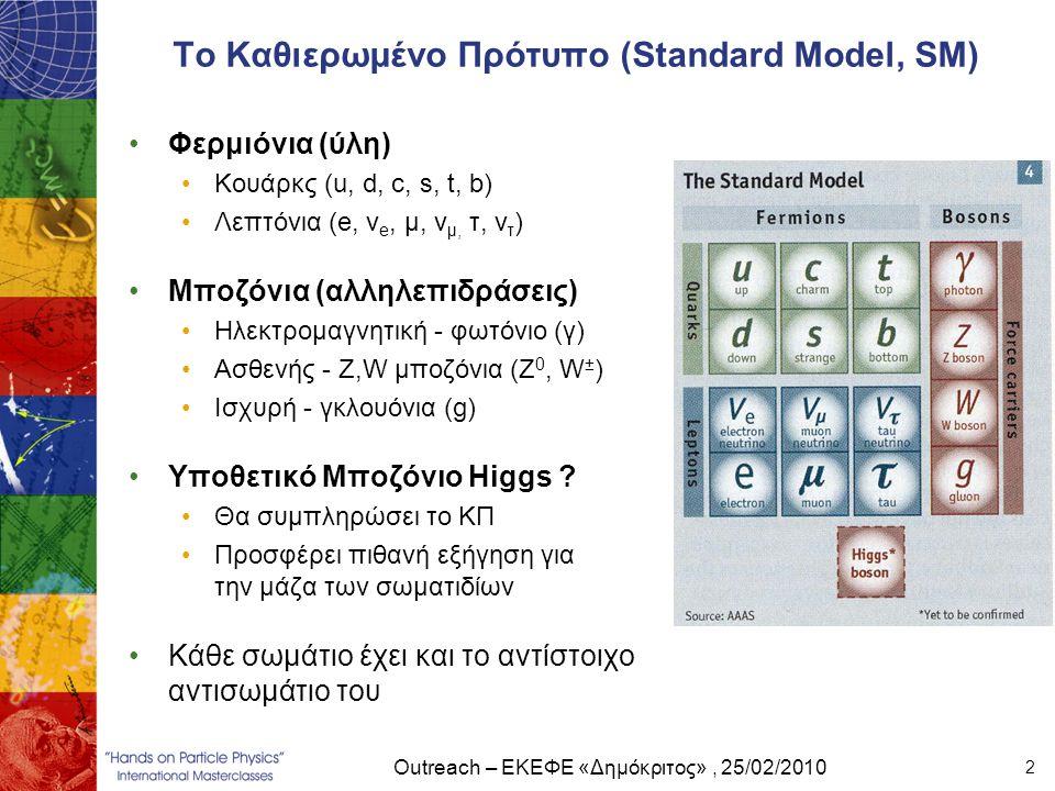 Το Καθιερωμένο Πρότυπο (Standard Model, SM)