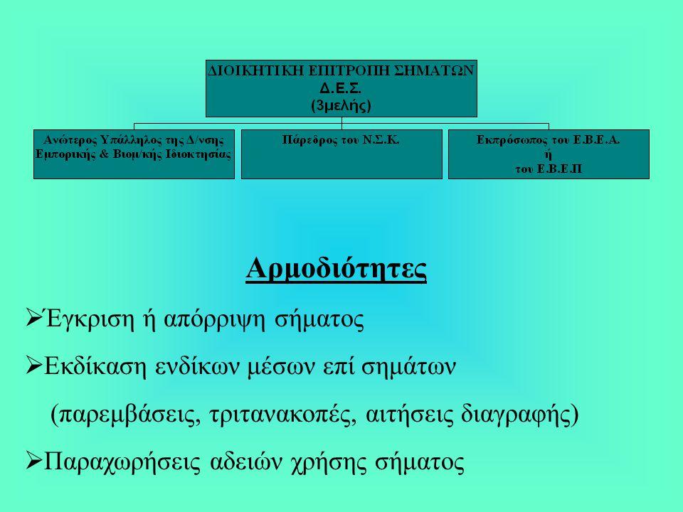 Αρμοδιότητες Έγκριση ή απόρριψη σήματος