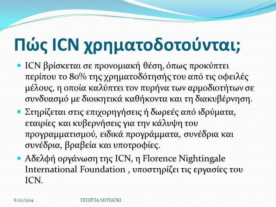 Πώς ICN χρηματοδοτούνται;