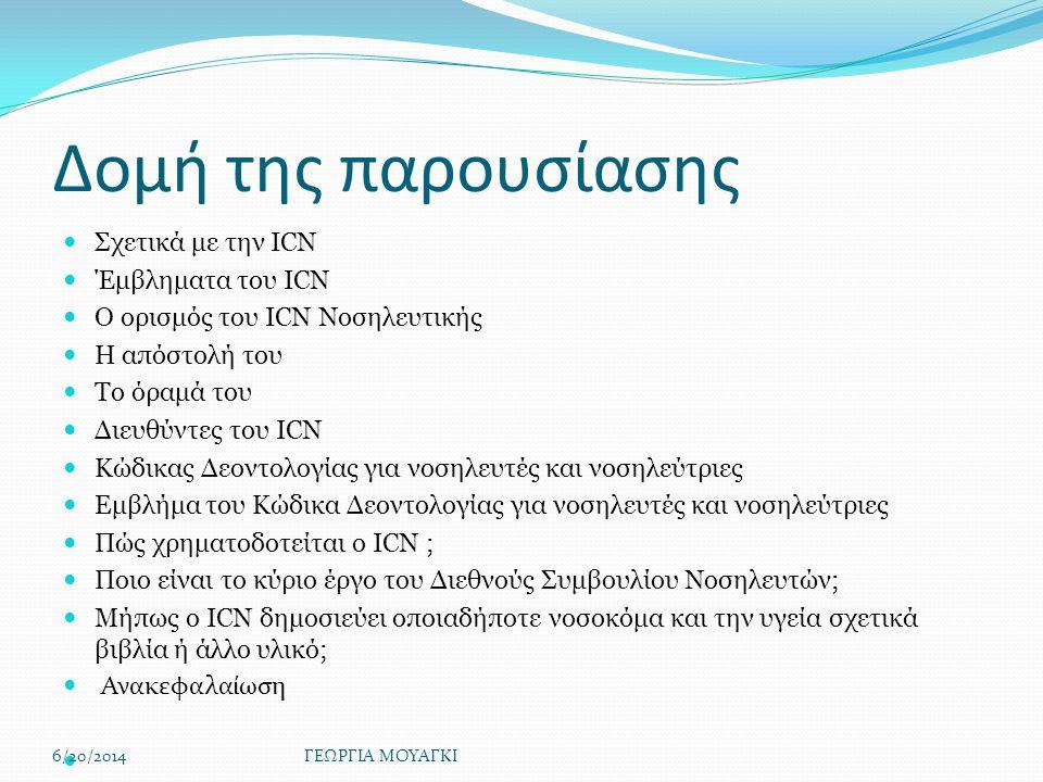 Δομή της παρουσίασης Σχετικά με την ICN Έμβληματα του ICN