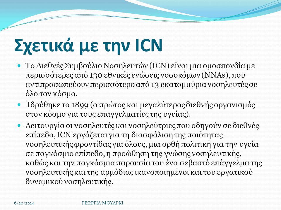 Σχετικά με την ICN