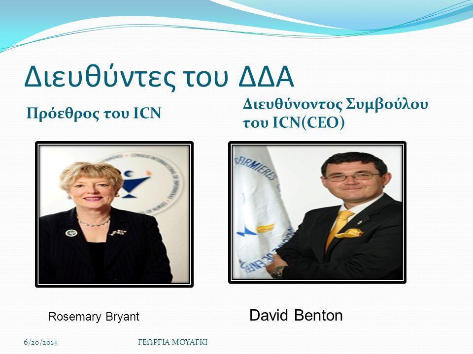 Διευθύντες του ΔΔΑ Διευθύνοντος Συμβούλου του ICN(CEO)