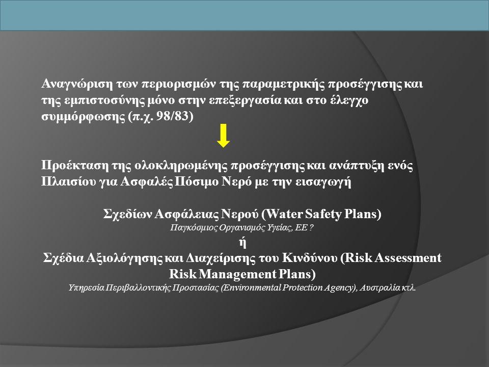 Σχεδίων Ασφάλειας Νερού (Water Safety Plans)